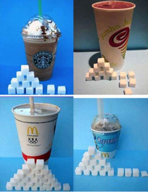 Yiyeceklerde ne kadar şeker var? galerisi resim 6