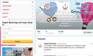 Sosyal medyayı en iyi Sağlık Bakanlığı kullanıyor