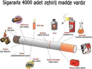 Sigarayı bırakmanın püf noktaları!