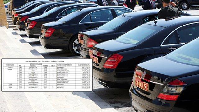 Sağlık Bakanlığı'nın açıkladığı araç değeri tablosu!