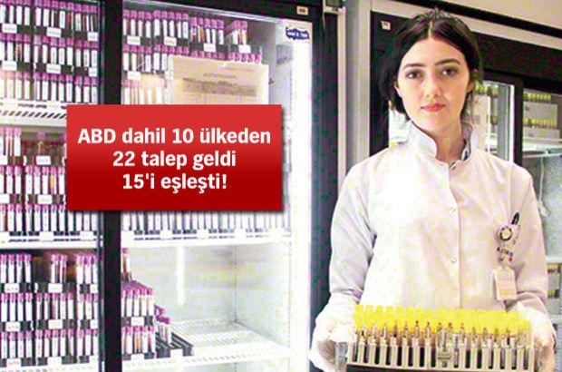 TÜRKÖK projesi, 2 yılda sınırları aştı