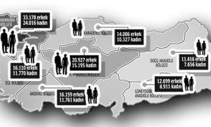 Türkiye'nin sağlık haritası çıkarıldı