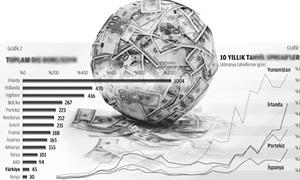 SGK'nın 3 yıllık gideri 86.3 milyar TL