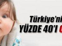 Türkiye'nin yüzde 40'ı obez