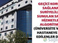 Geçici Koruma Sağlanan Suriyelilere Sunulan Sağlık Hizmetleri Algoritması (Üniversite ve Özel Hastaneye Sevk Edilenler Dahil)