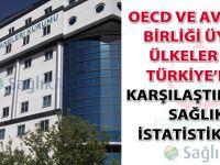 OECD ve Avrupa Birliği üyesi ülkeler ile Türkiye'nin karşılaştırmalı sağlık istatistikleri