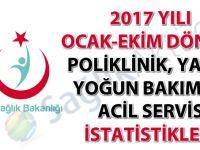 2017 yılı Ocak-Ekim dönemi poliklinik, yatış, yoğun bakım ve acil servis istatistikleri