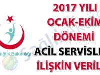 2017 yılı Ocak-Ekim dönemi acil servislere ilişkin veriler