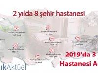 2 yılda 8 şehir hastanesi açıldı, 2019'da 3 tane daha açılacak