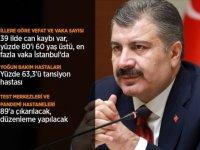 Sağlık Bakanı Koca, Bilim Kurulu Toplantısı'nın ardından açıklamada bulundu: (1)