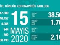 Koronavirüs'te can kaybımız 4.055'e yükseldi, vaka sayısı 146.457'ye ulaştı!