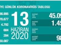 Koronavirüs'te can kaybımız 4.792'ye yükseldi, vaka sayısı 176.677'ye ulaştı!