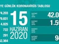 Koronavirüs'te can kaybımız 4.825'e yükseldi, vaka sayısı 179.831'e ulaştı!