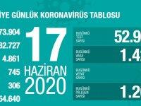 Koronavirüs'te can kaybımız 4.861'e yükseldi, vaka sayısı 182.727'ye ulaştı!