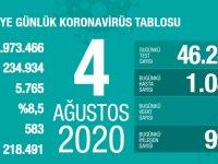 Koronavirüs'te can kaybımız 5.765'e yükseldi, vaka sayısı 234.934'e ulaştı!
