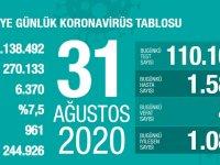Koronavirüs'te can kaybımız 6.370'e yükseldi, vaka sayısı 270.133'e ulaştı!