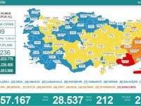 Türkiye'de 28 bin 537 kişinin Kovid-19 testi pozitif çıktı, 212 kişi hayatını kaybetti