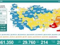 Türkiye'de 29 bin 760 kişinin testi pozitif çıktı, 214 kişi hayatını kaybetti