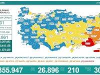 Türkiye'de 26 bin 896 kişinin Kovid-19 testi pozitif çıktı, 210 kişi hayatını kaybetti