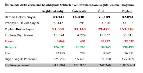 2018-istatistik-1.jpg