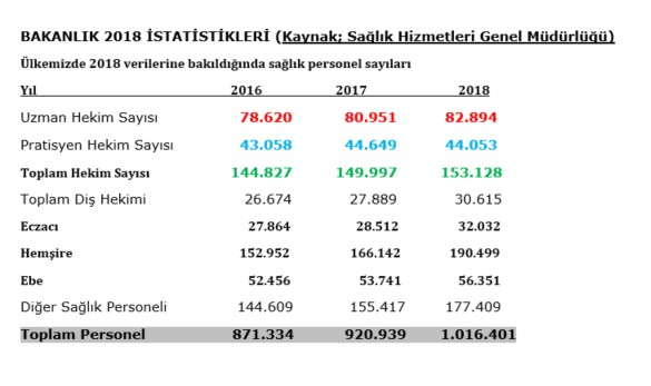 2018-istatistik.jpg