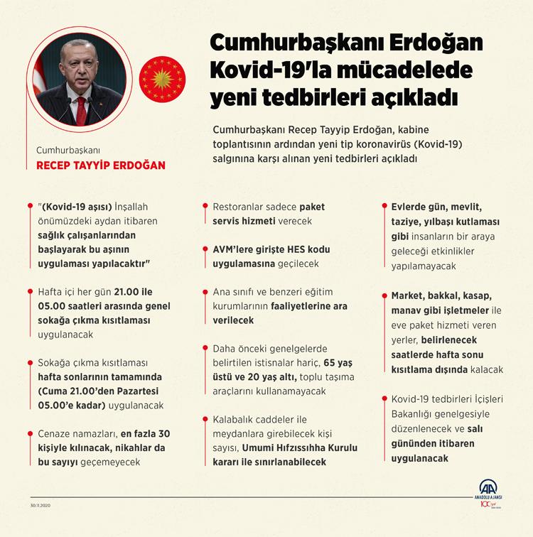 2020_kasim_erdogantedbir.jpg