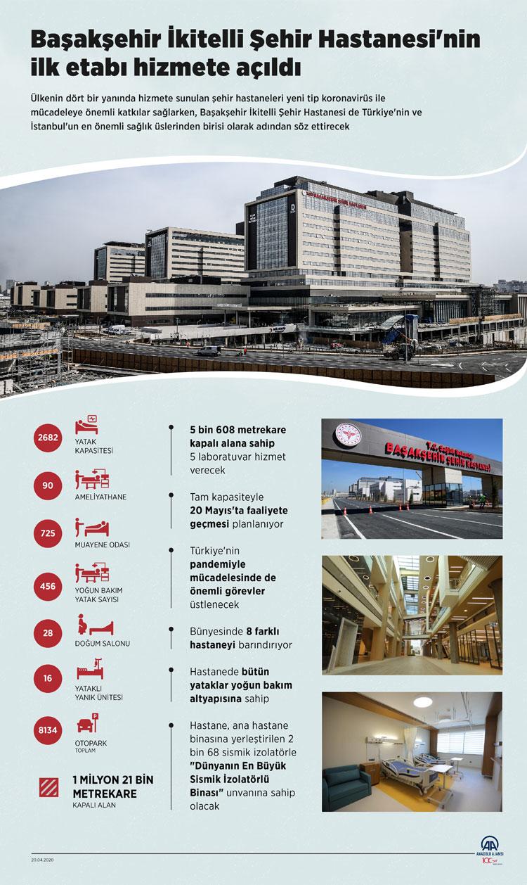 basaksehir-sehir-hastanesi1.jpg