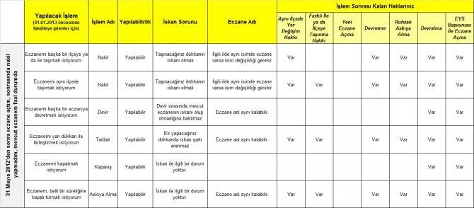 eczane-ruhsat-islemleri-1.png