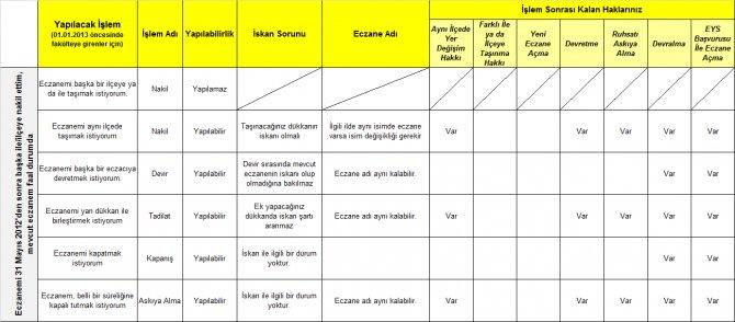 eczane-ruhsat-islemlerii-3.png