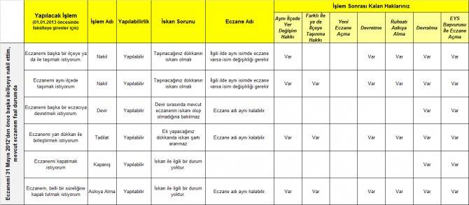 eczane-ruhsat-islemlerii-4.png