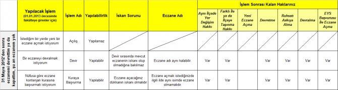 eczane-ruhsat-islemlerii-7.png