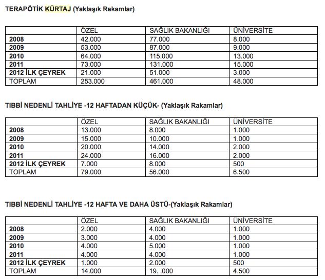 ekran-resmi-2012-06-06,-6.35.41-pm.png