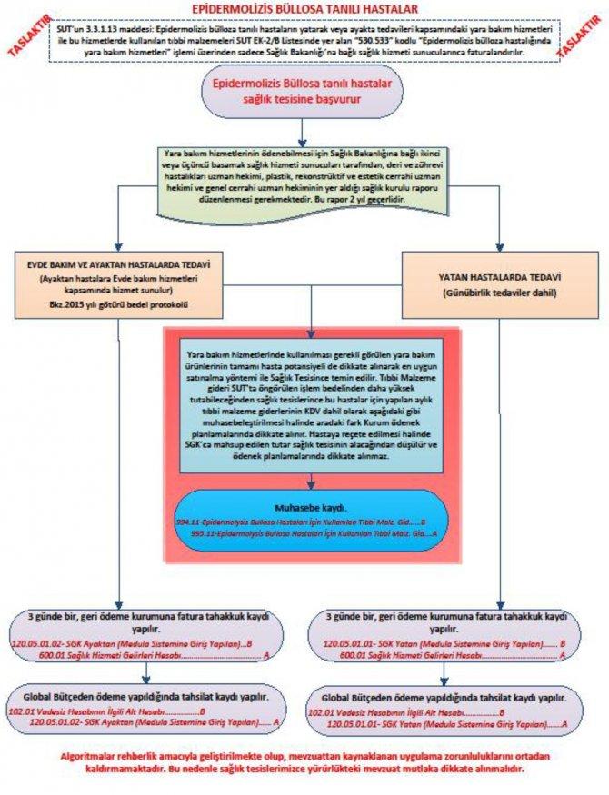 epidermolizis-bulloza-tanisi3.jpg