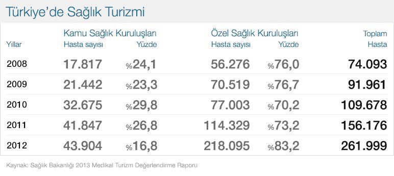 full_turkiyede_saglik_turizmi.jpg