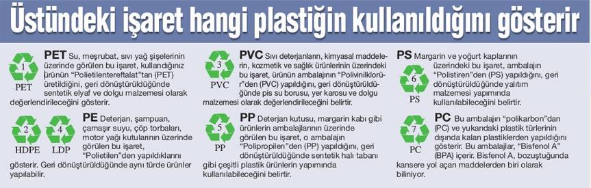 plastik-sise-sayilar.jpg
