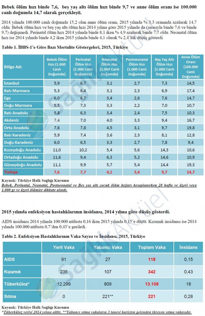 saglik-istatistikleri-yilligi-2015-1.jpg