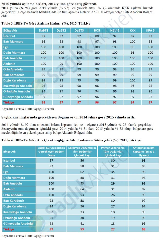 saglik-istatistikleri-yilligi-2015-2.jpg