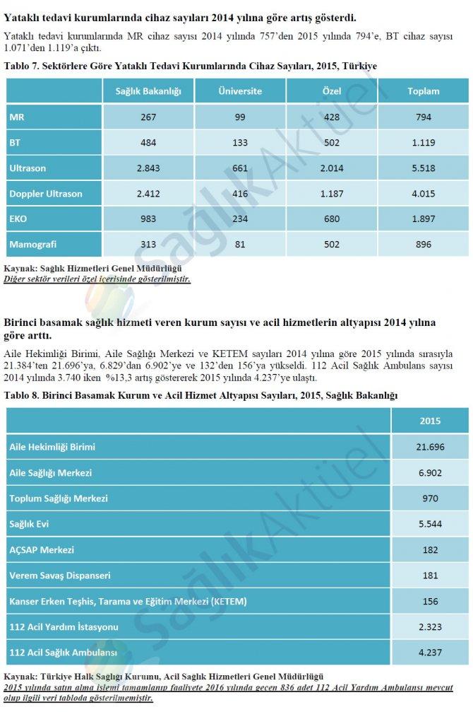 saglik-istatistikleri-yilligi-2015-4.jpg