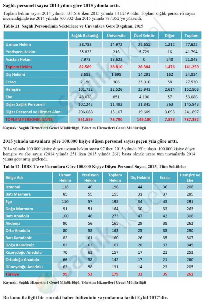 saglik-istatistikleri-yilligi-2015-6.jpg
