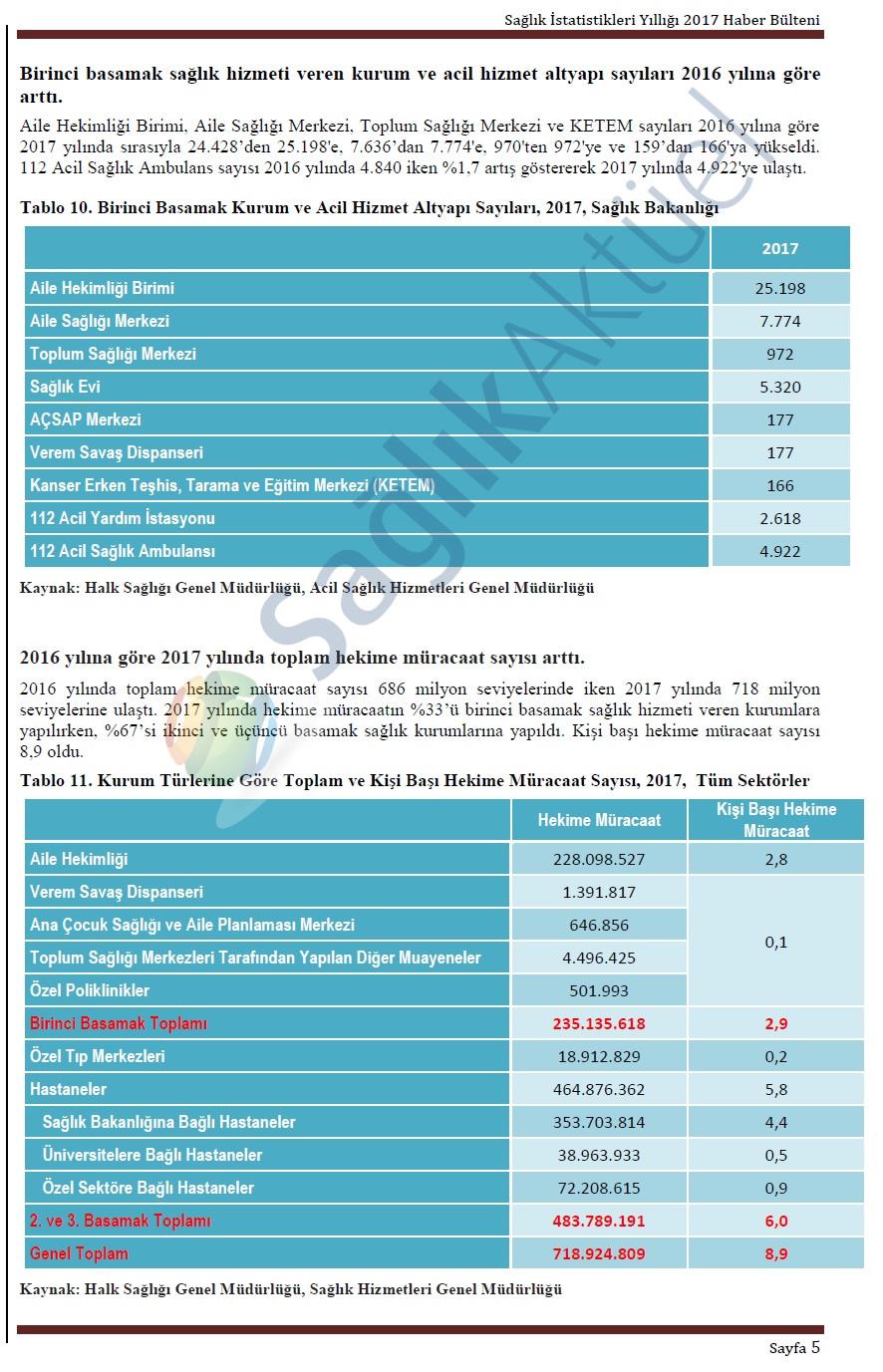 saglik-istatistikleri-yilligi-2016-5-001.jpg