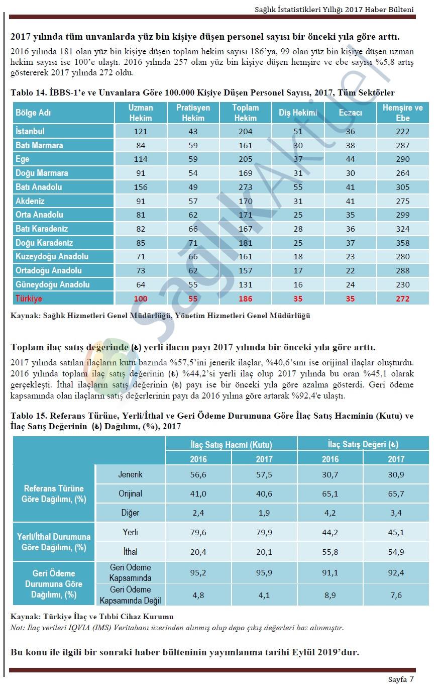saglik-istatistikleri-yilligi-2016-7-001.jpg