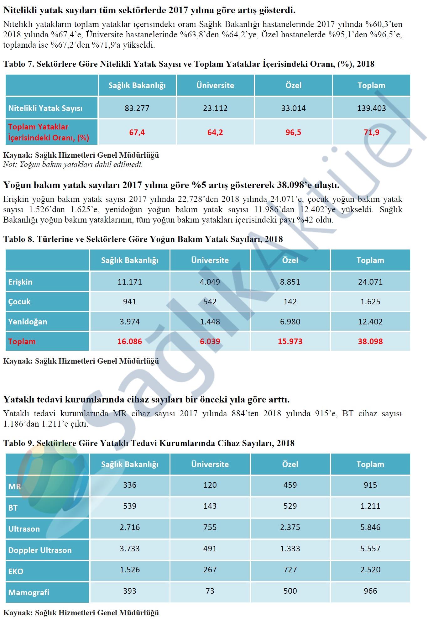 saglik-istatistikleri-yilligi-2018-4.jpg