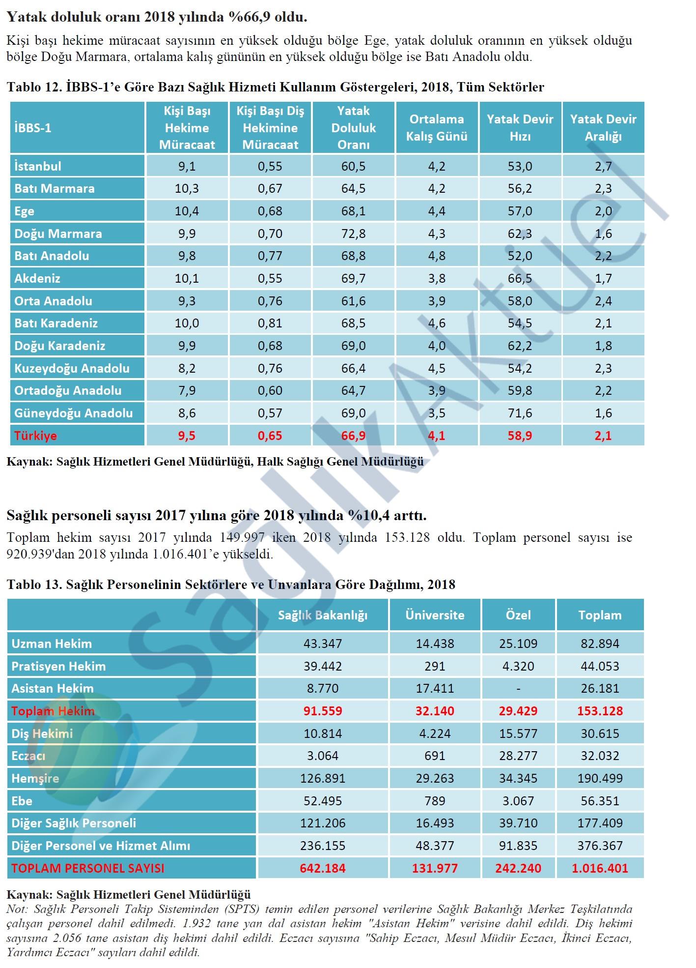 saglik-istatistikleri-yilligi-2018-6.jpg