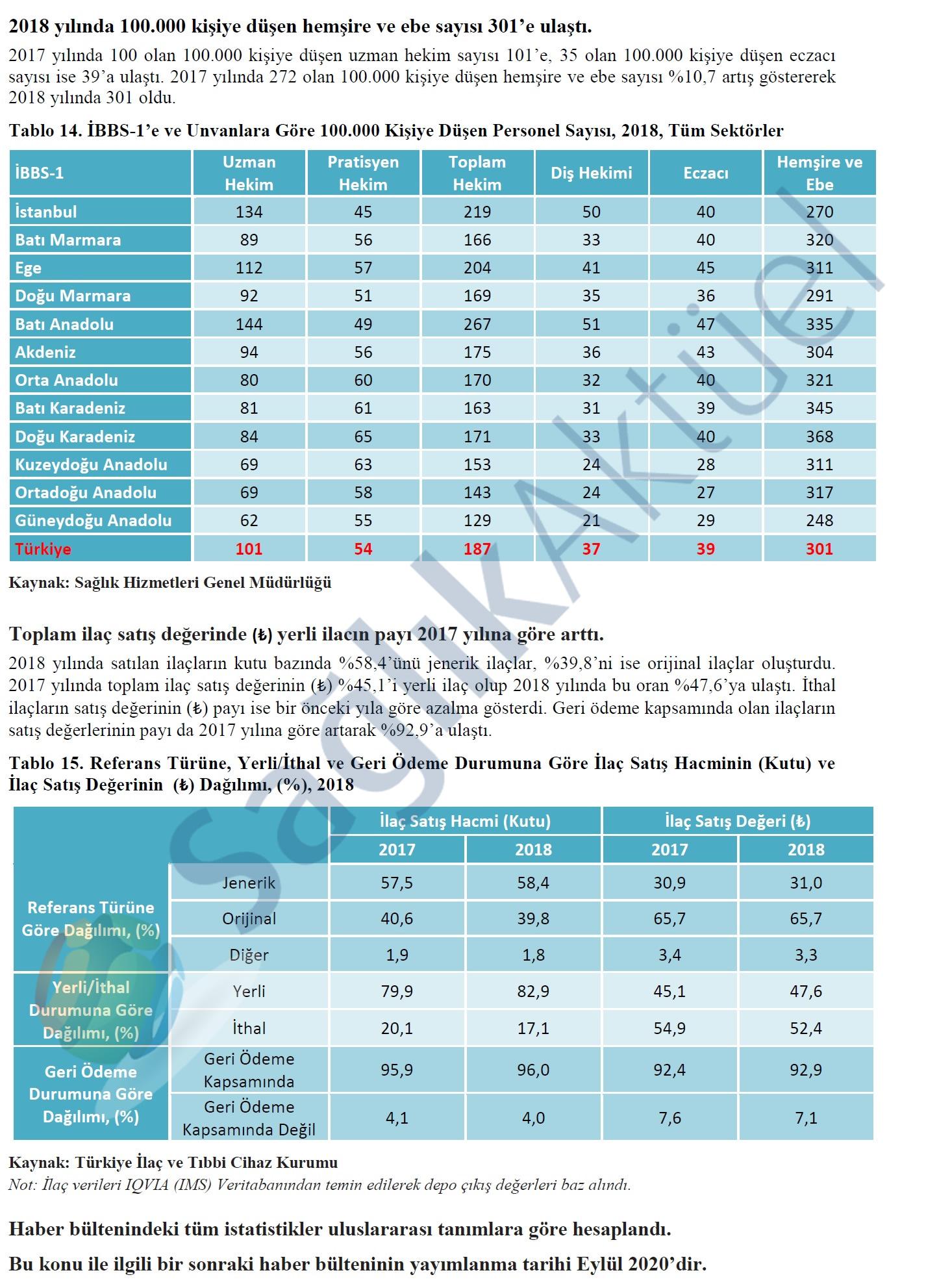 saglik-istatistikleri-yilligi-2018-7.jpg