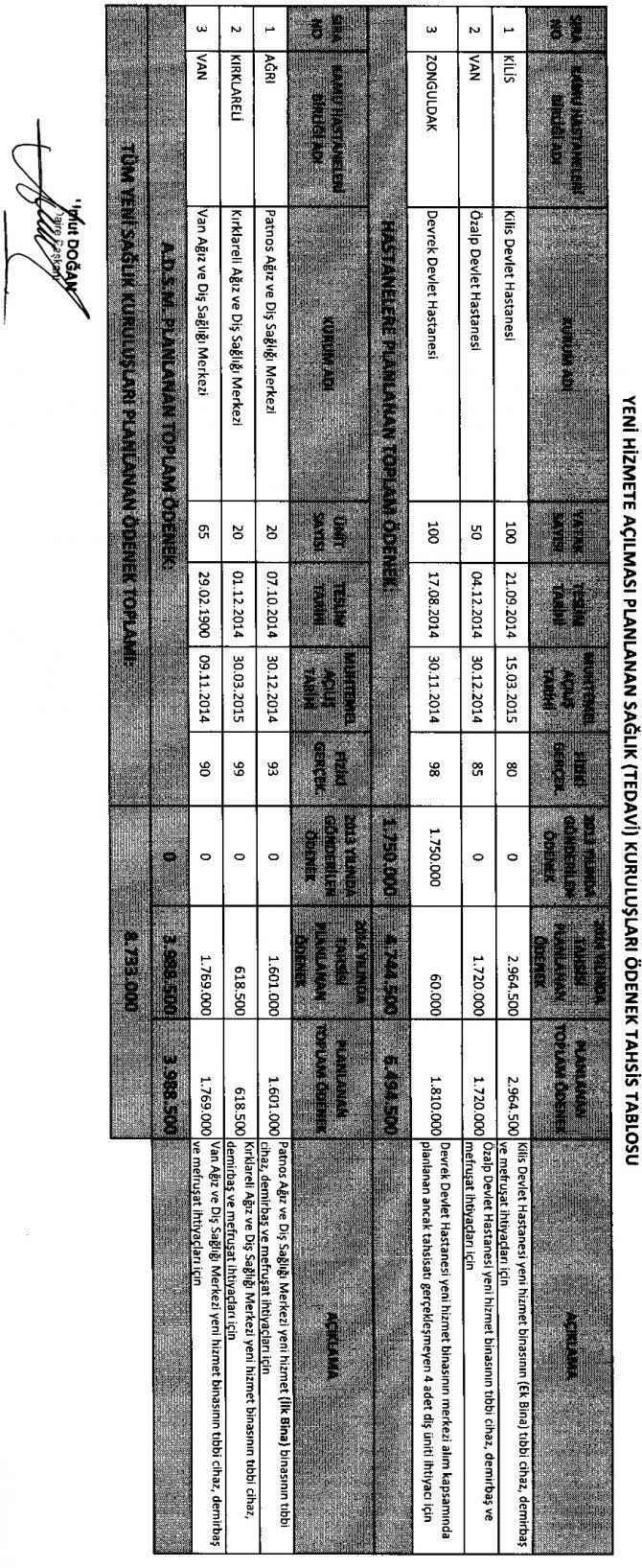 saglik-tesislerinin-odenek-planlamasi1-001.jpg