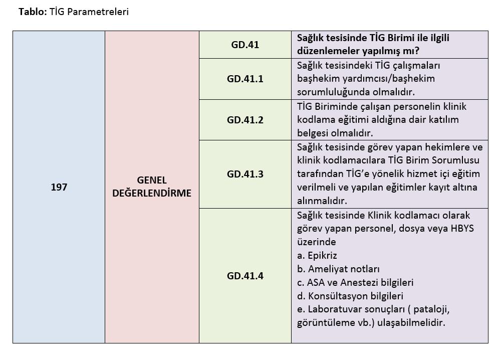 tig-parametreleri-001.png